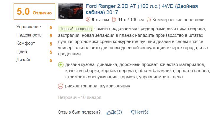 о Ford Ranger